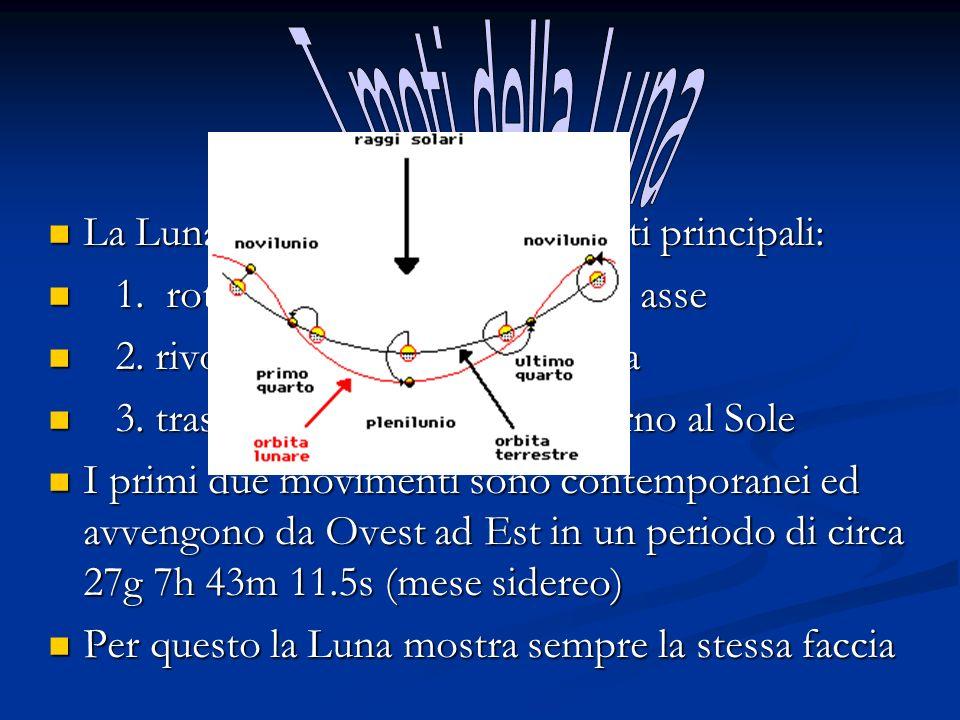 I moti della Luna La Luna è dotata di tre movimenti principali: