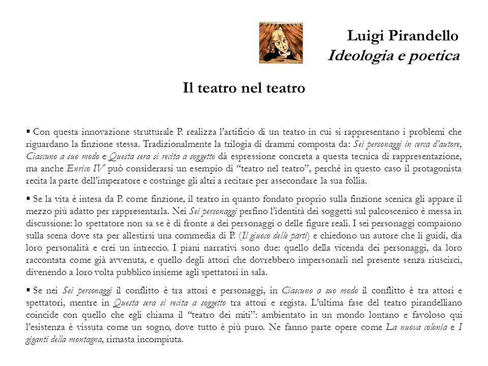 Luigi Pirandello Ideologia e poetica