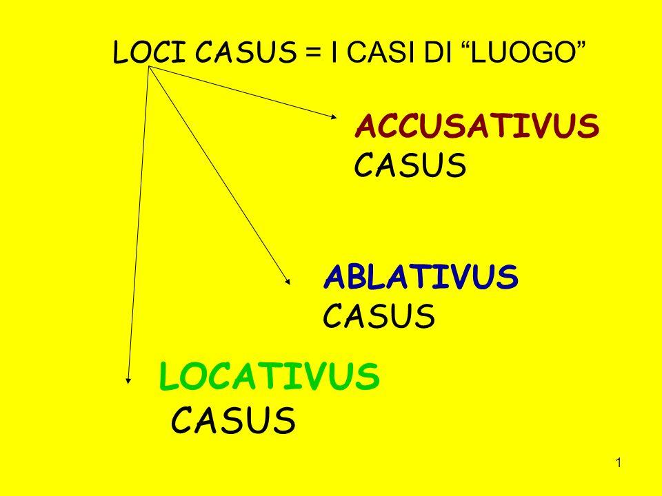 LOCI CASUS = I CASI DI LUOGO
