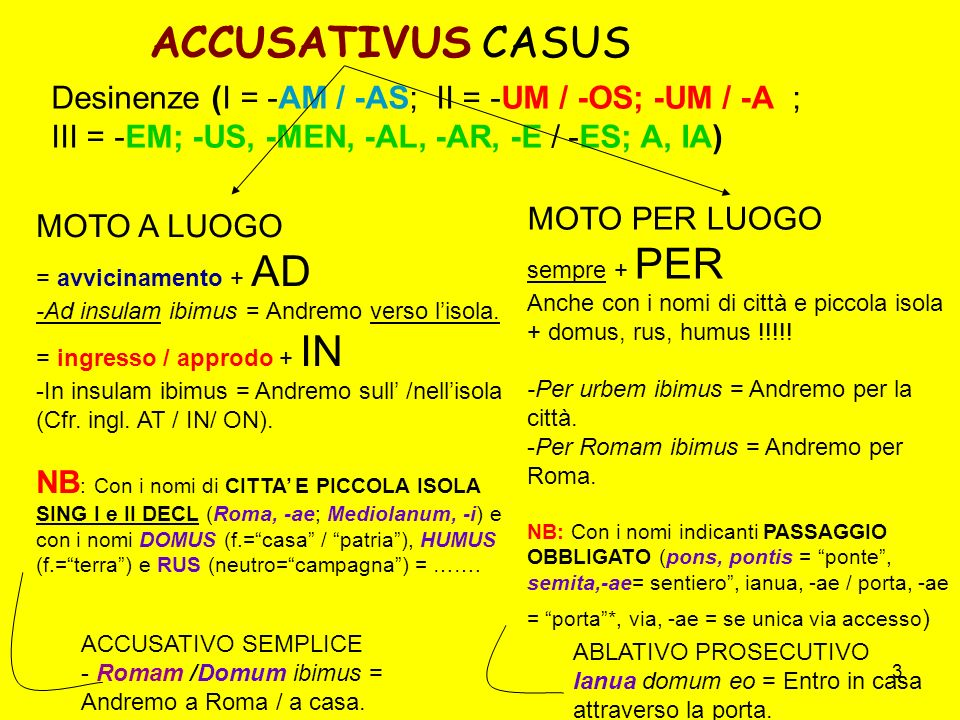 ACCUSATIVUS CASUS Desinenze (I = -AM / -AS; II = -UM / -OS; -UM / -A ;