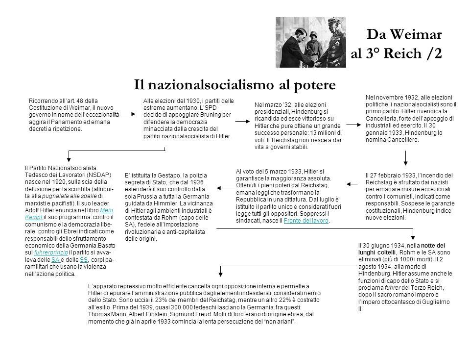 Il nazionalsocialismo al potere