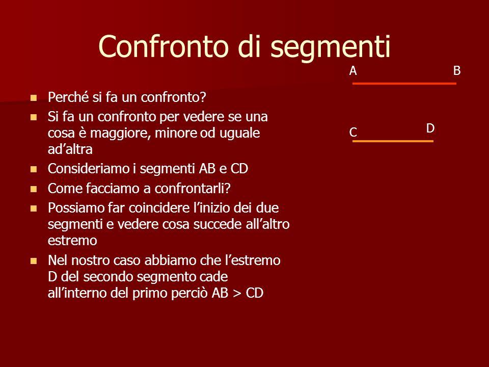 Confronto di segmenti Perché si fa un confronto