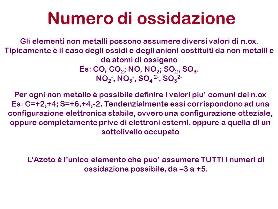 Gli elementi non metalli possono assumere diversi valori di n.ox.