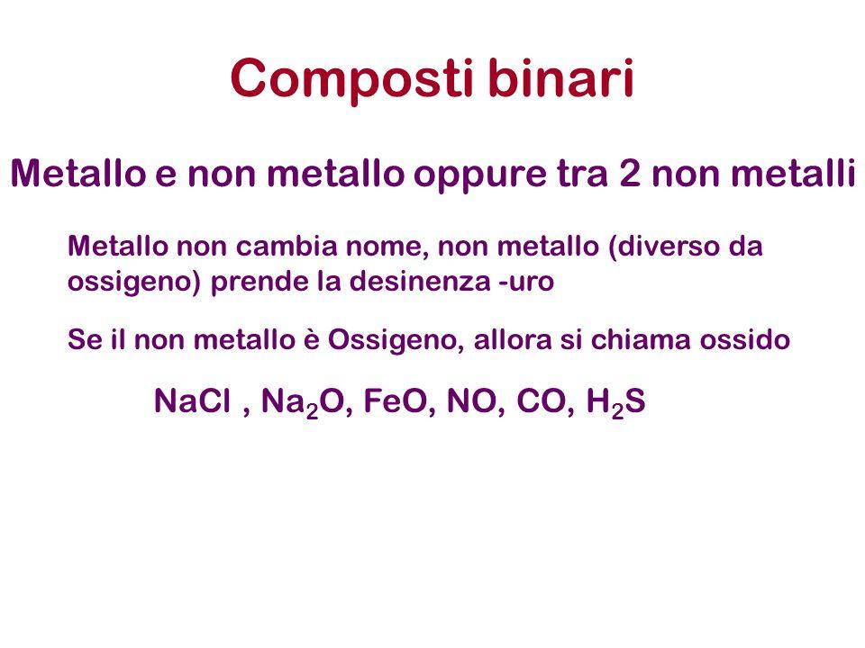Composti binari Metallo e non metallo oppure tra 2 non metalli