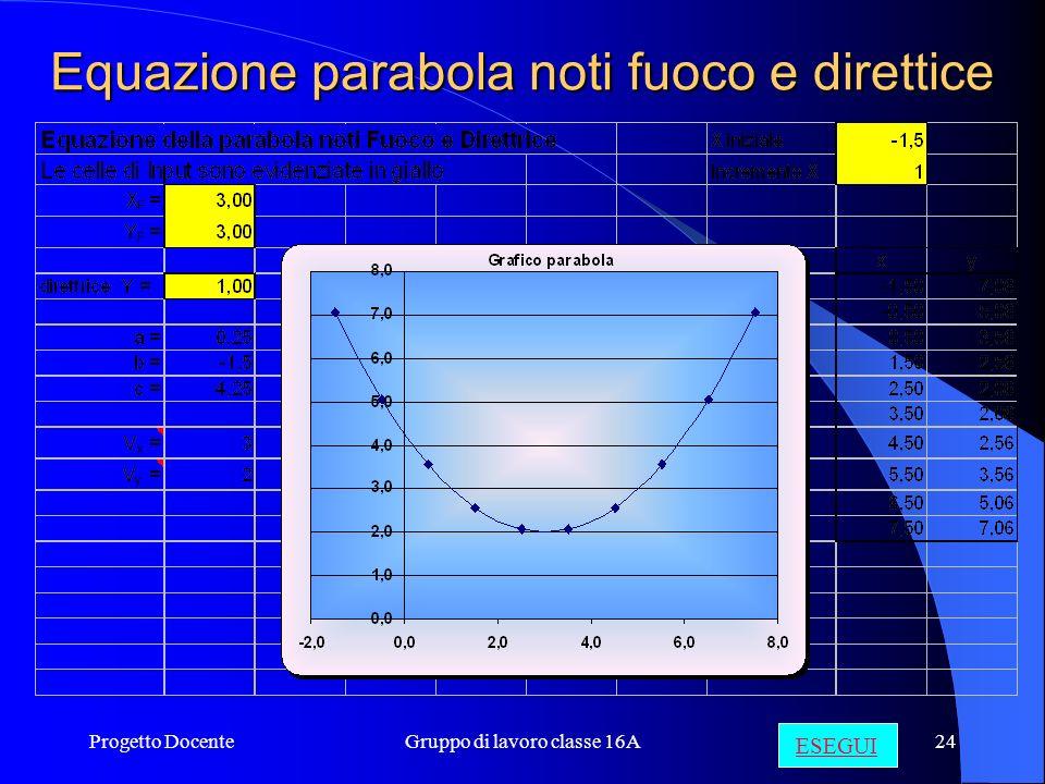 Equazione parabola noti fuoco e direttice