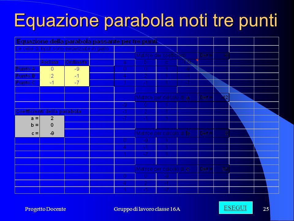 Equazione parabola noti tre punti