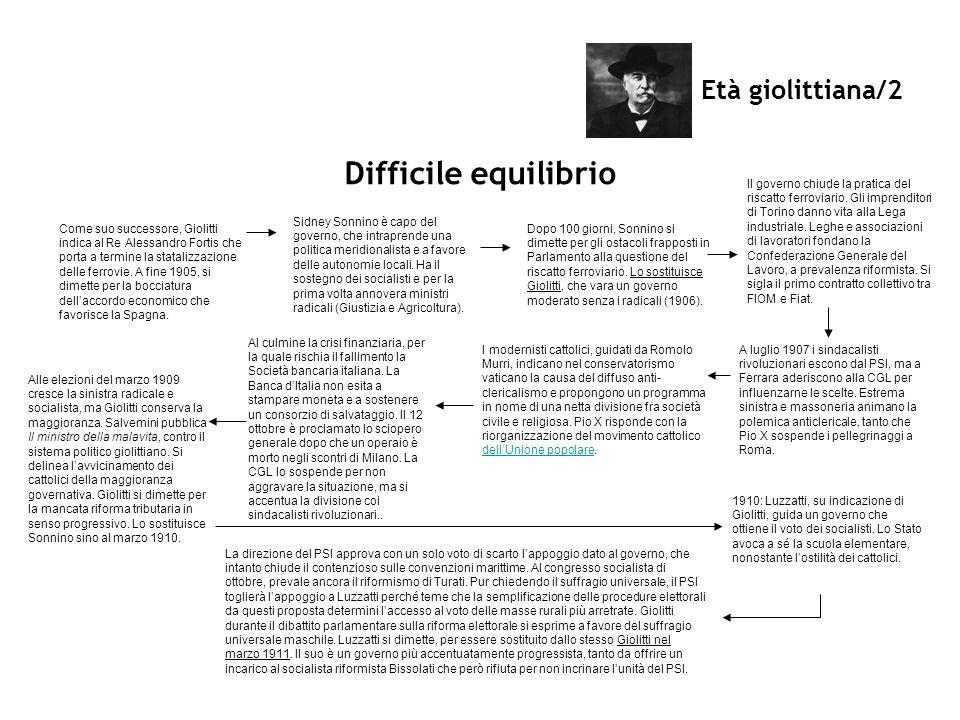Difficile equilibrio Età giolittiana/2