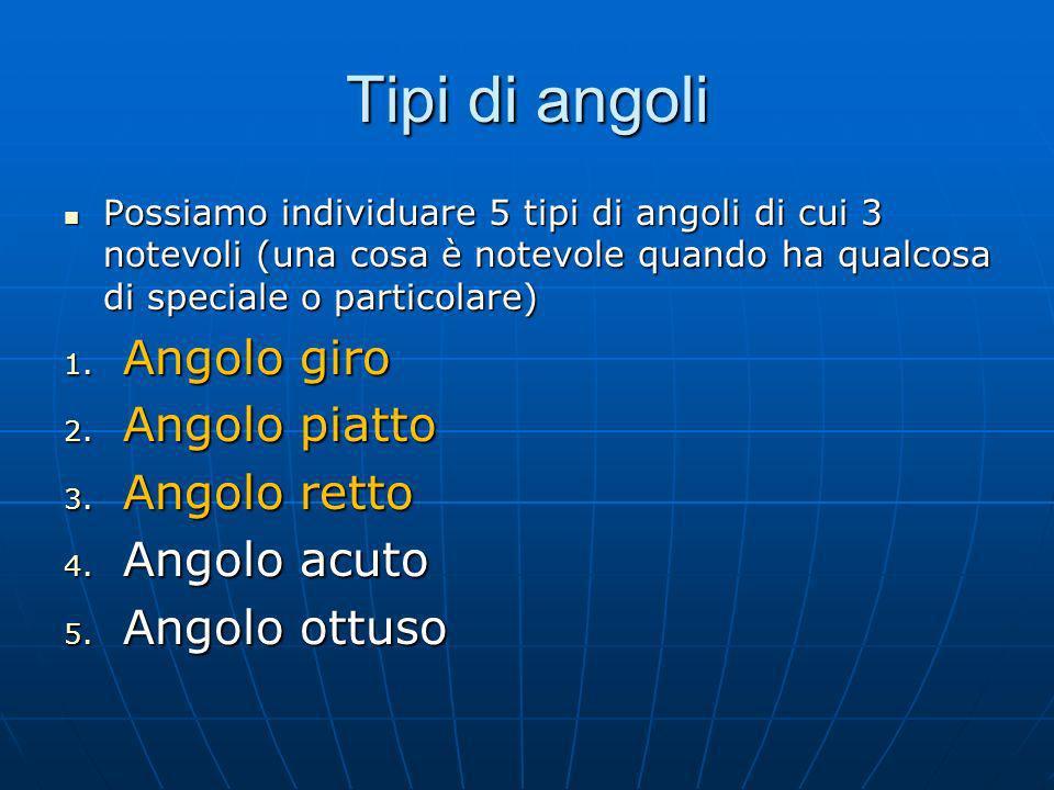 Tipi di angoli Angolo giro Angolo piatto Angolo retto Angolo acuto