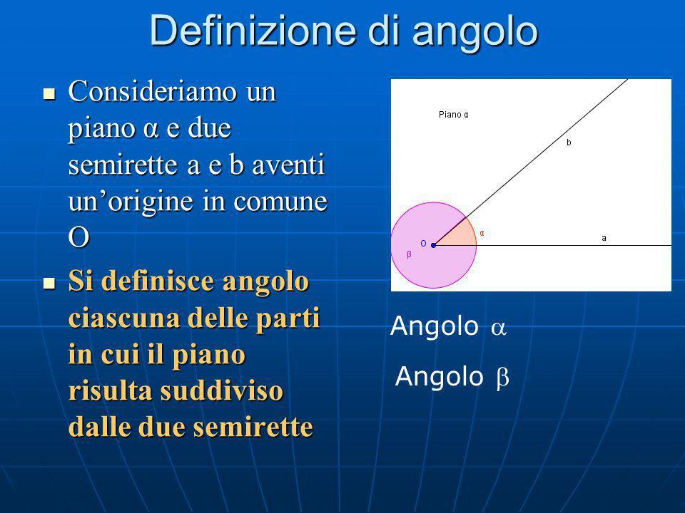Definizione di angolo Consideriamo un piano α e due semirette a e b aventi un'origine in comune O.