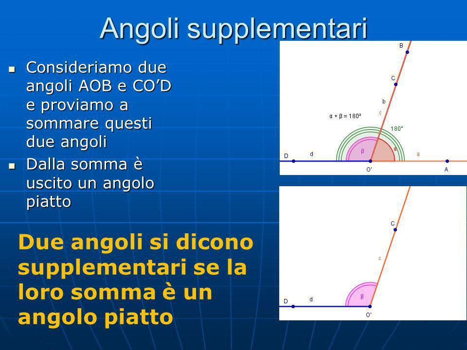 Angoli supplementari Consideriamo due angoli AOB e CO'D e proviamo a sommare questi due angoli. Dalla somma è uscito un angolo piatto.