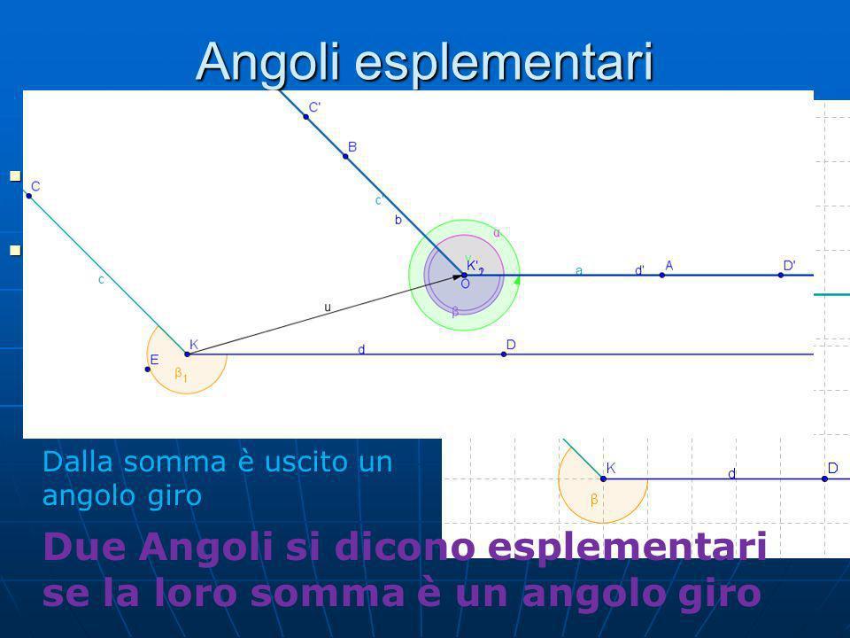 Angoli esplementari Consideriamo due angoli AOB e CKD. Proviamo a sommare questi due angoli. Dalla somma è uscito un angolo giro.