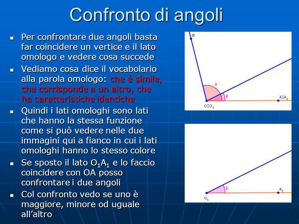 Confronto di angoli Per confrontare due angoli basta far coincidere un vertice e il lato omologo e vedere cosa succede.