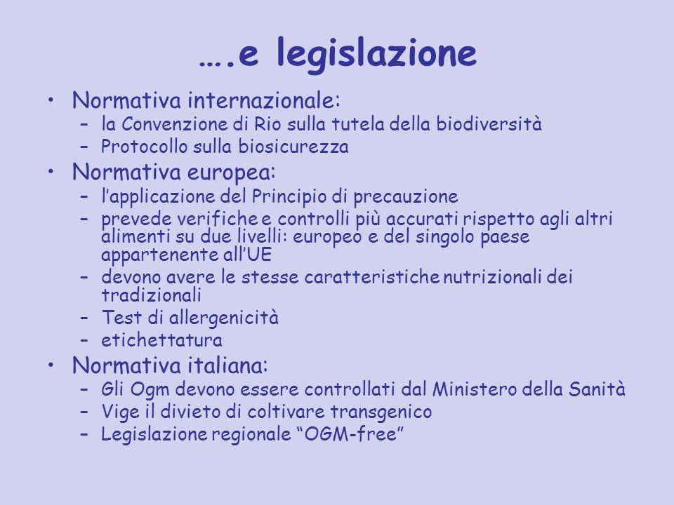 ….e legislazione Normativa internazionale: Normativa europea: