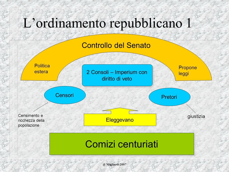 L'ordinamento repubblicano 1