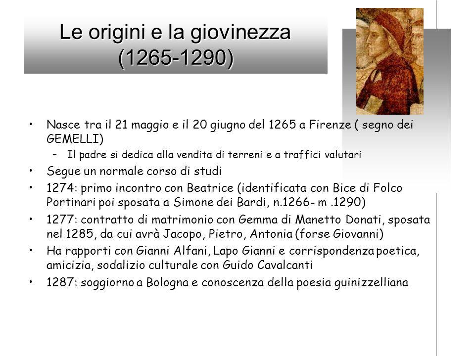 Le origini e la giovinezza (1265-1290)