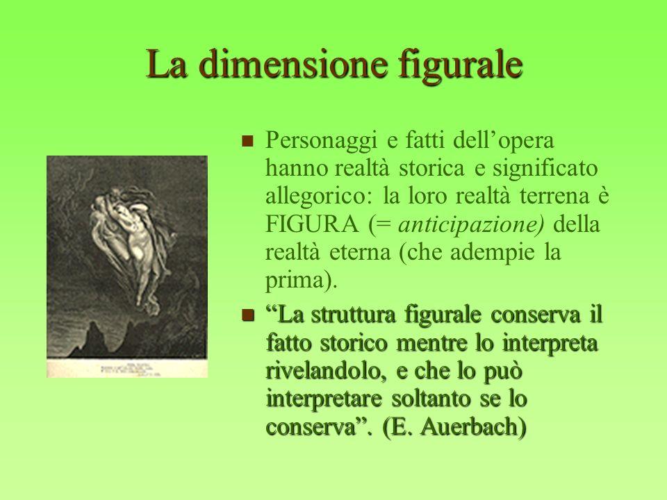 La dimensione figurale