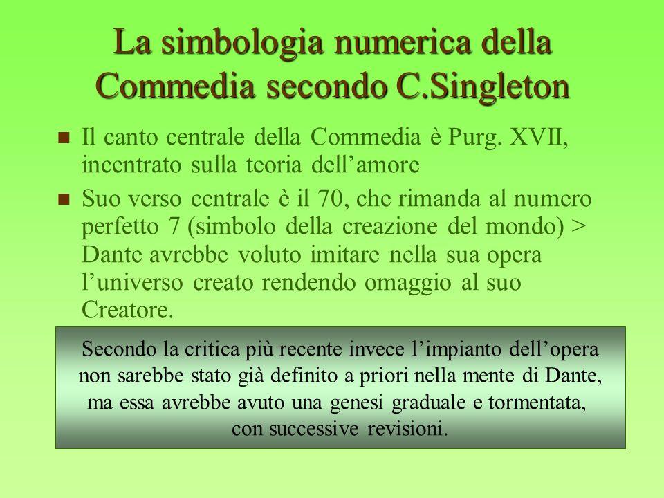 La simbologia numerica della Commedia secondo C.Singleton