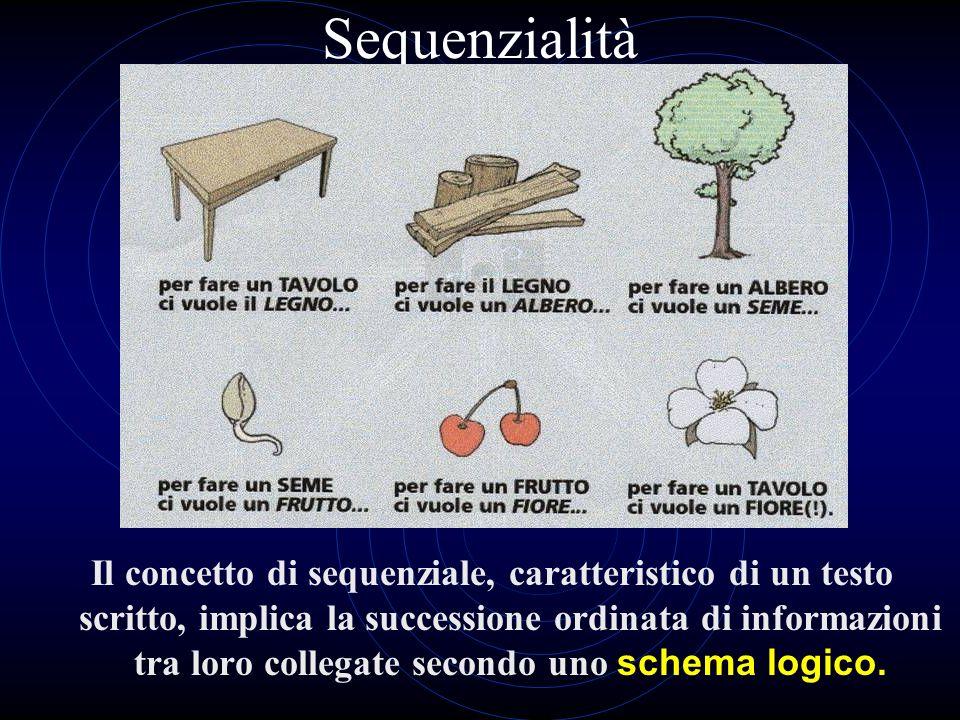 Sequenzialità