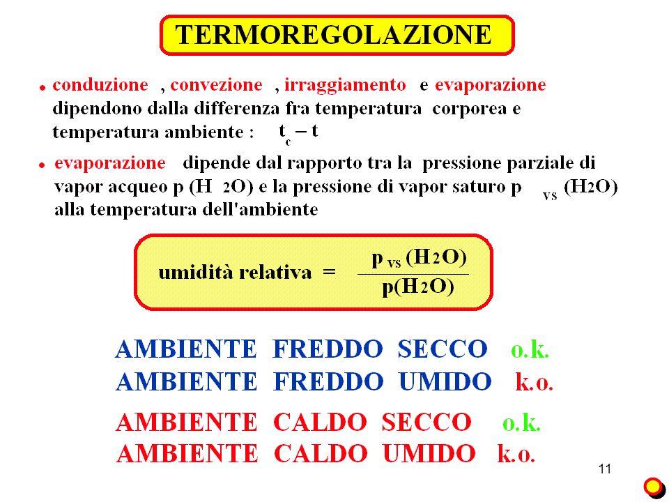 Bilanci termici
