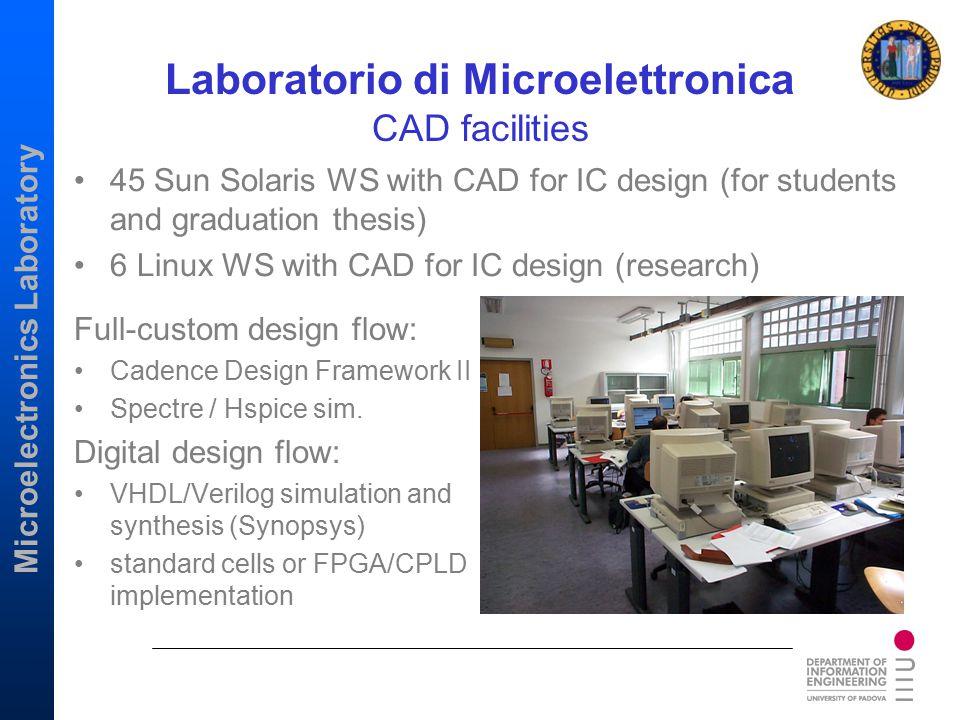 Laboratorio di Microelettronica CAD facilities