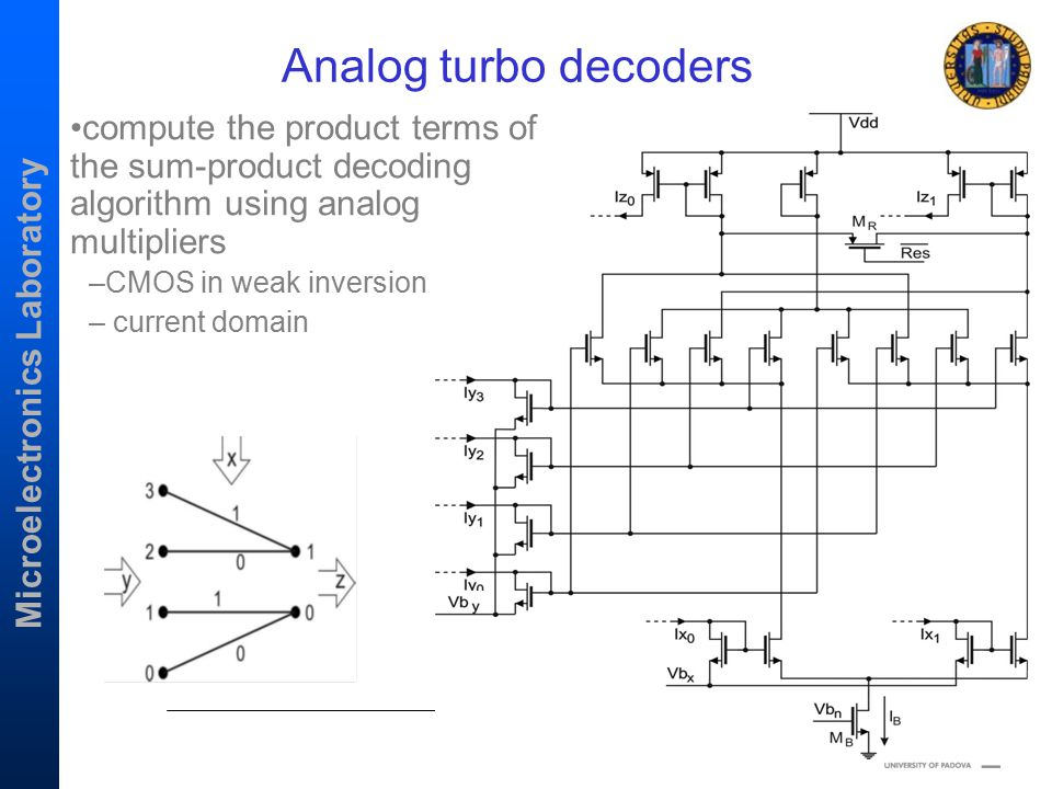 Analog turbo decoders compute the product terms of the sum-product decoding algorithm using analog multipliers.