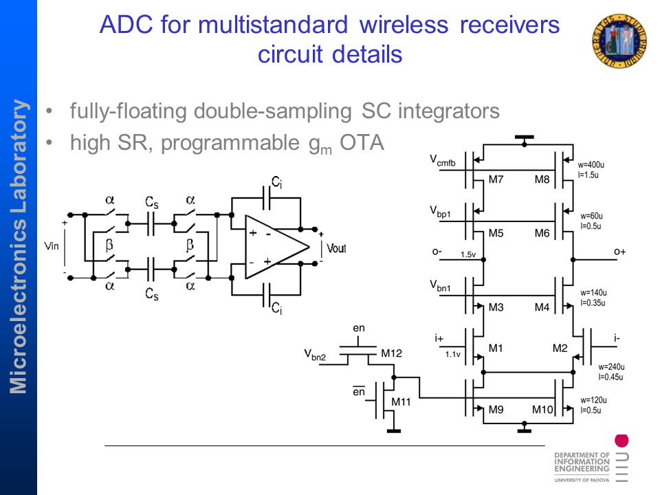 ADC for multistandard wireless receivers circuit details