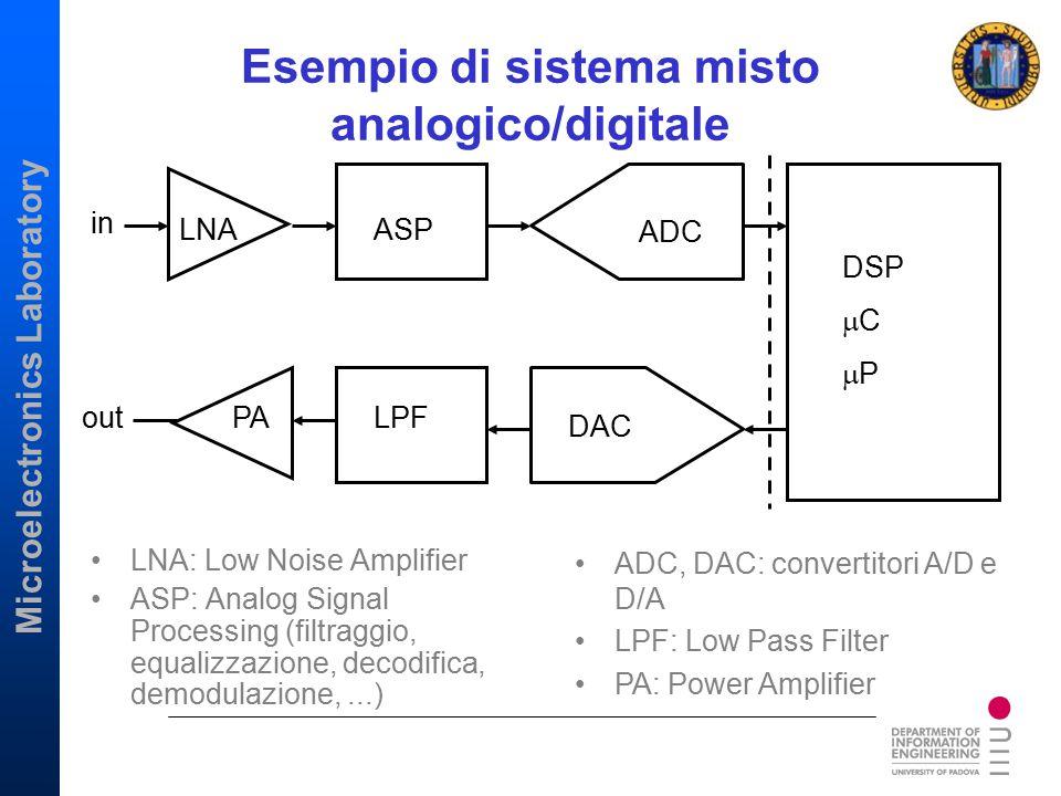 Esempio di sistema misto analogico/digitale