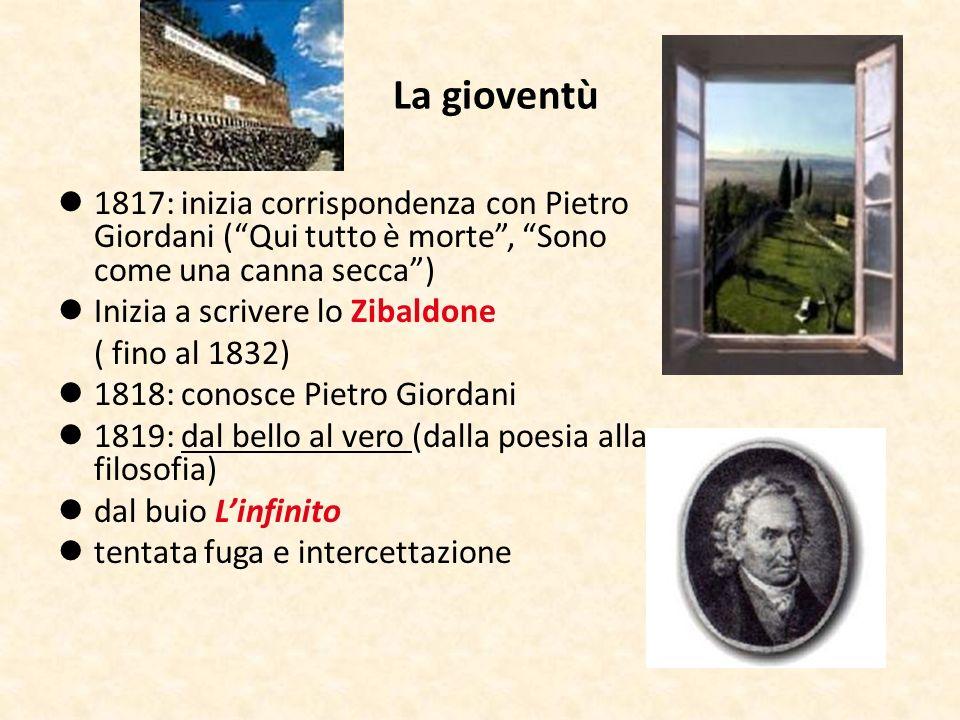 La gioventù1817: inizia corrispondenza con Pietro Giordani ( Qui tutto è morte , Sono come una canna secca )