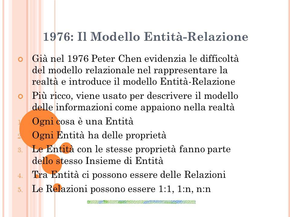 1976: Il Modello Entità-Relazione