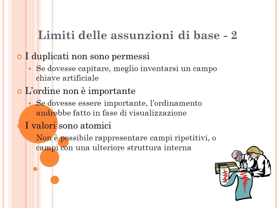 Limiti delle assunzioni di base - 2