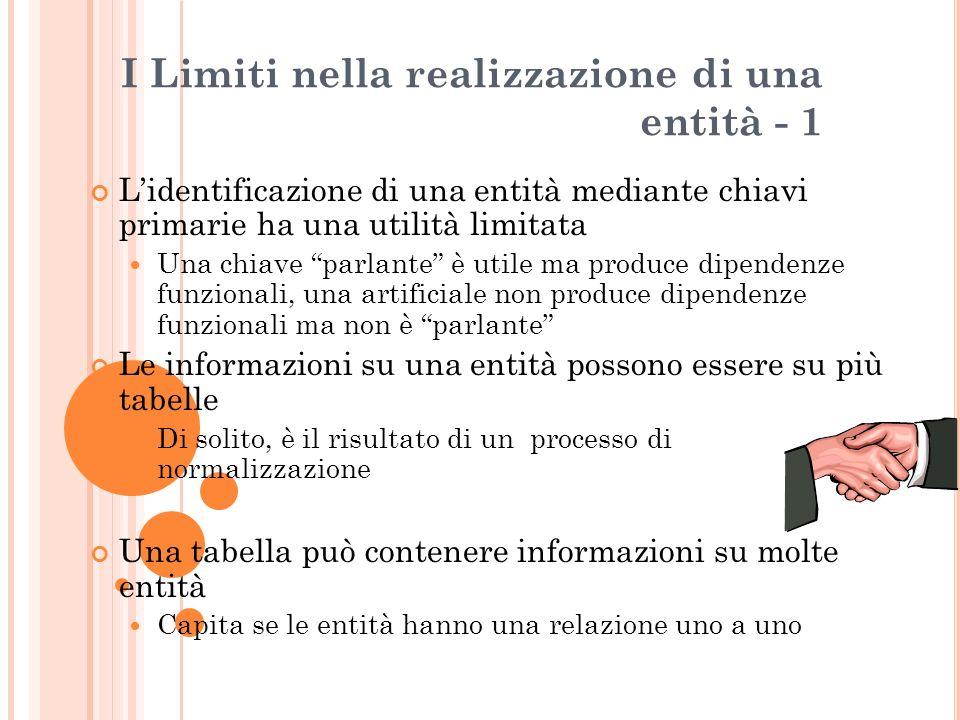 I Limiti nella realizzazione di una entità - 1