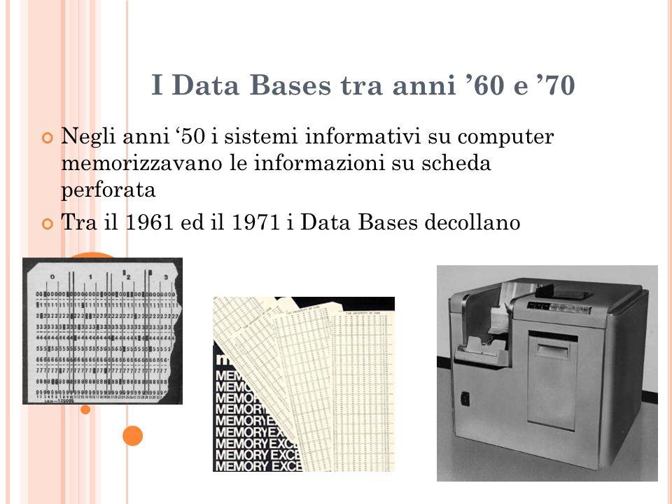 I Data Bases tra anni '60 e '70