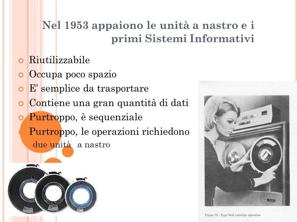 Nel 1953 appaiono le unità a nastro e i primi Sistemi Informativi