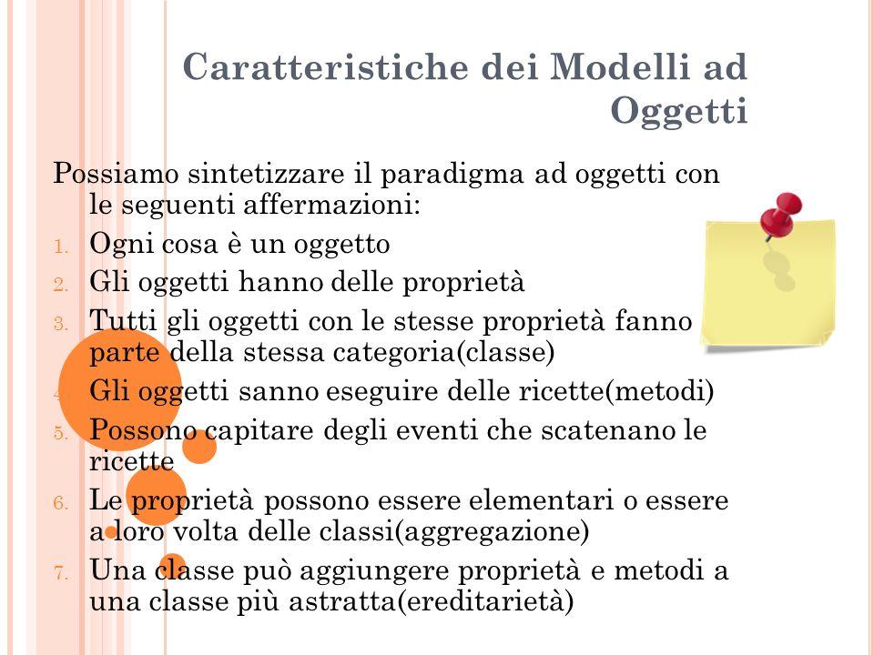 Caratteristiche dei Modelli ad Oggetti