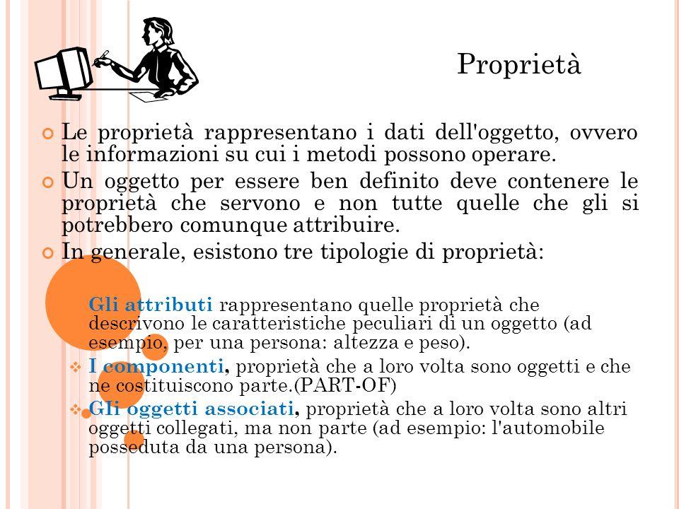 Proprietà Le proprietà rappresentano i dati dell oggetto, ovvero le informazioni su cui i metodi possono operare.