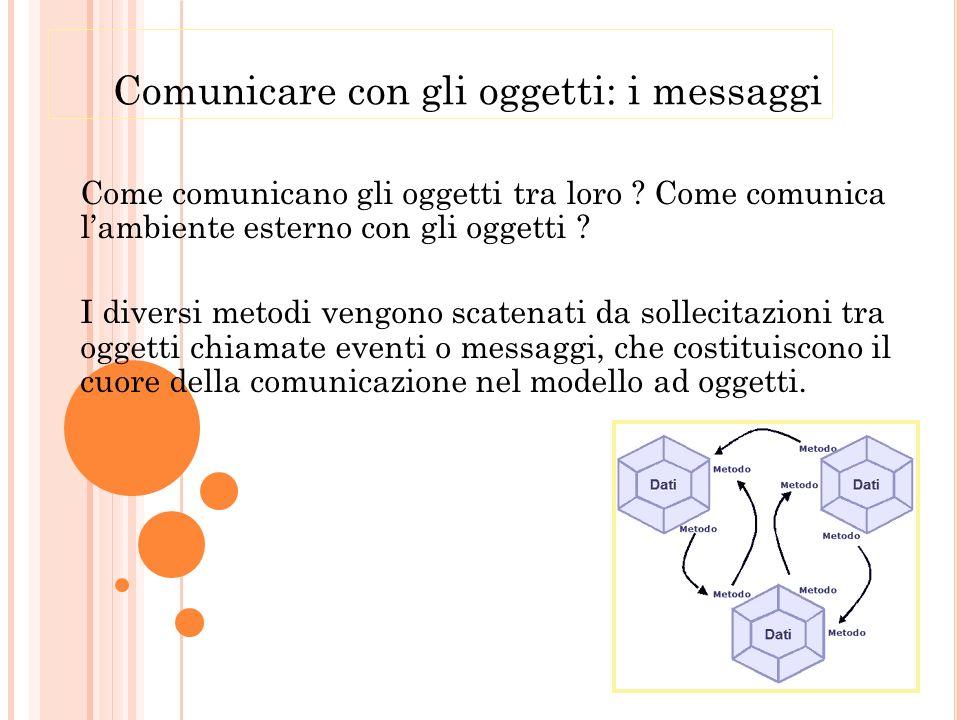 Comunicare con gli oggetti: i messaggi