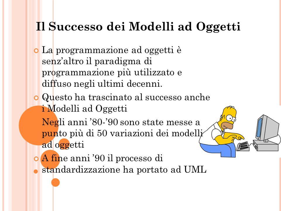 Il Successo dei Modelli ad Oggetti