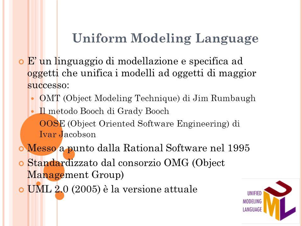 Uniform Modeling Language