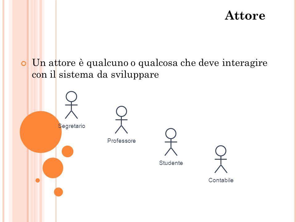Attore Un attore è qualcuno o qualcosa che deve interagire con il sistema da sviluppare. Segretario.