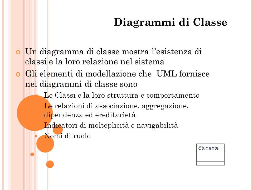 Diagrammi di Classe Un diagramma di classe mostra l'esistenza di classi e la loro relazione nel sistema.