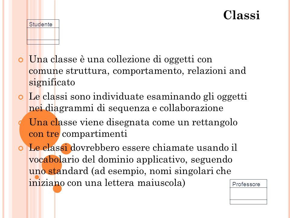 Classi Studente. Una classe è una collezione di oggetti con comune struttura, comportamento, relazioni and significato.