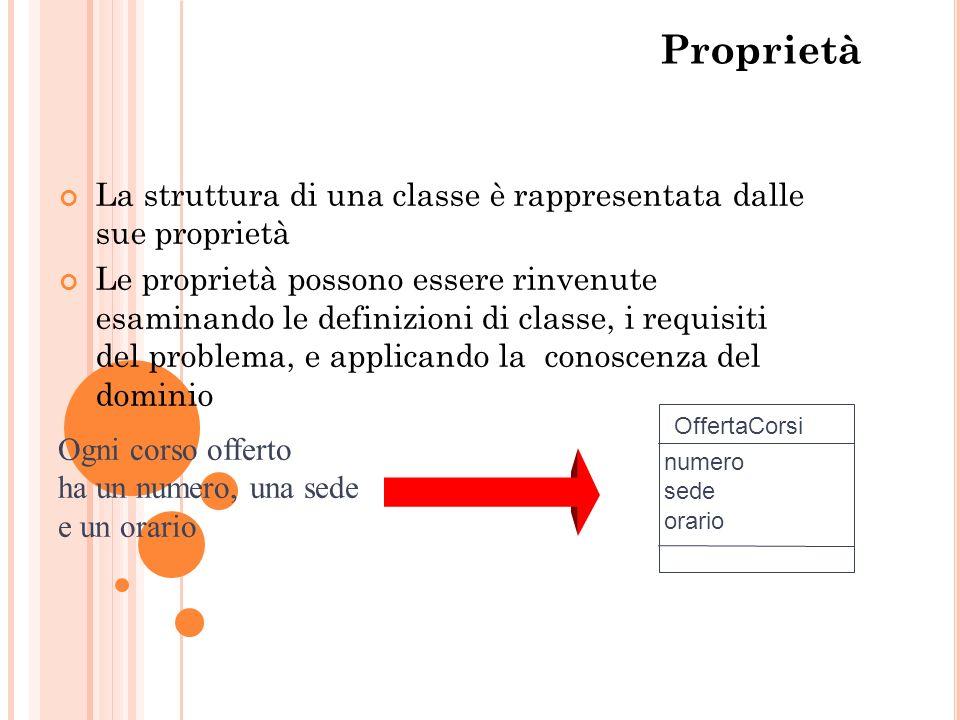 Proprietà La struttura di una classe è rappresentata dalle sue proprietà.