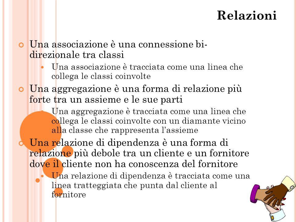 Relazioni Una associazione è una connessione bi- direzionale tra classi. Una associazione è tracciata come una linea che collega le classi coinvolte.