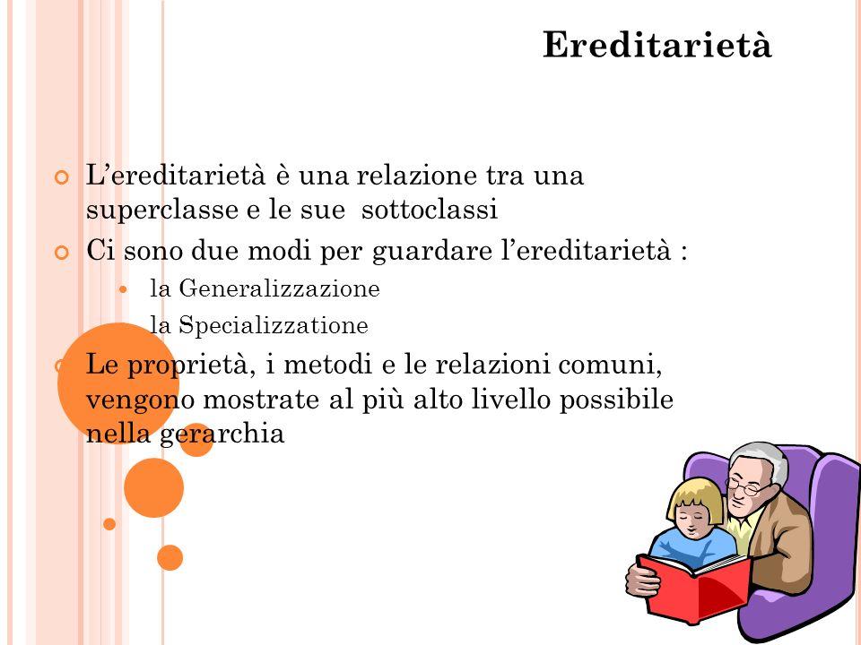 Ereditarietà L'ereditarietà è una relazione tra una superclasse e le sue sottoclassi. Ci sono due modi per guardare l'ereditarietà :
