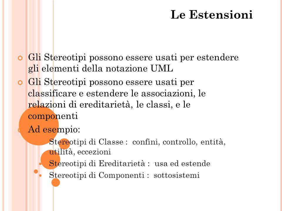 Le Estensioni Gli Stereotipi possono essere usati per estendere gli elementi della notazione UML.