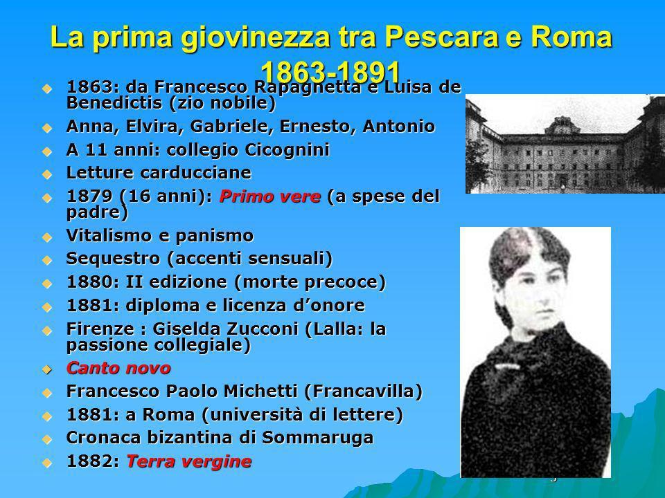 La prima giovinezza tra Pescara e Roma 1863-1891