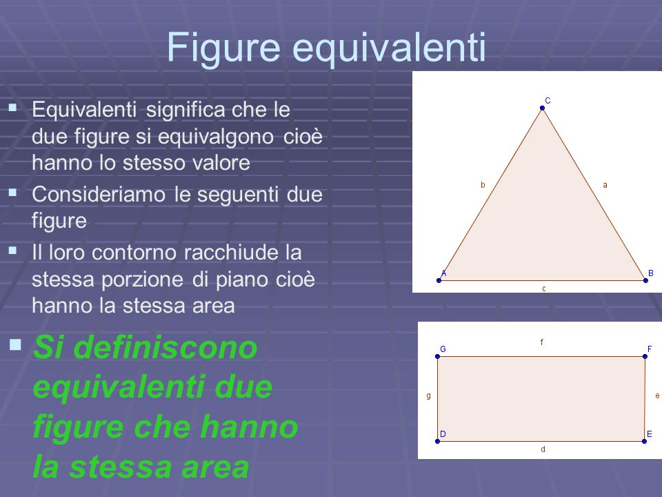 Figure equivalenti Equivalenti significa che le due figure si equivalgono cioè hanno lo stesso valore.