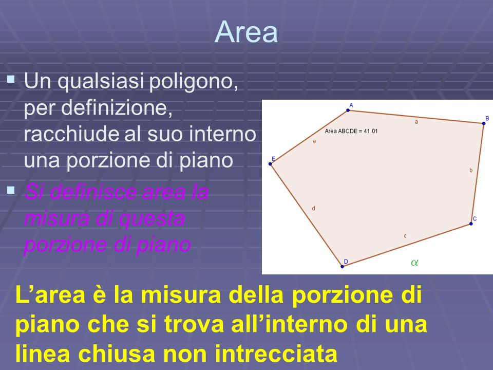 Area Un qualsiasi poligono, per definizione, racchiude al suo interno una porzione di piano. Si definisce area la misura di questa porzione di piano.