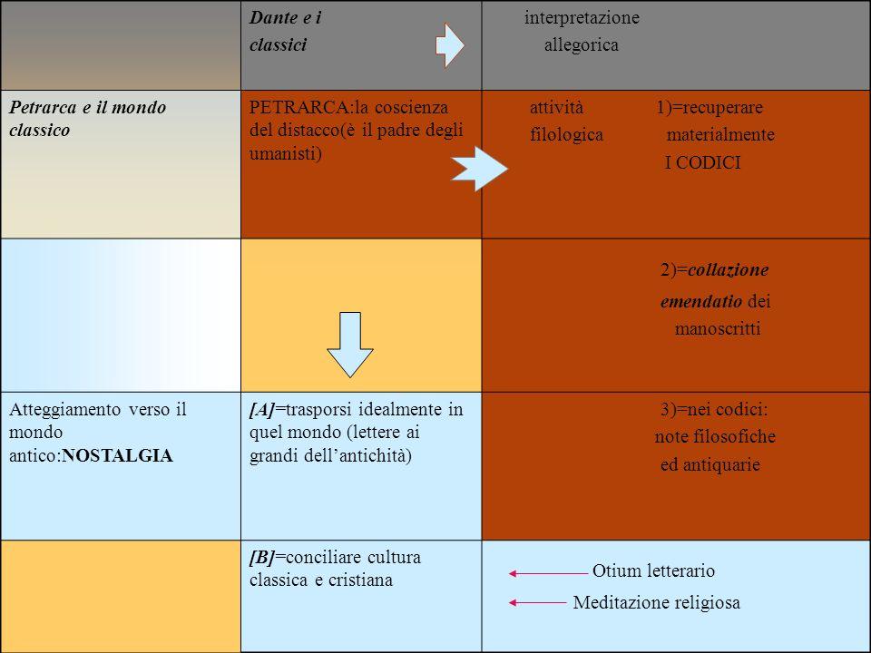 2)=collazione Otium letterario Dante e i classici interpretazione