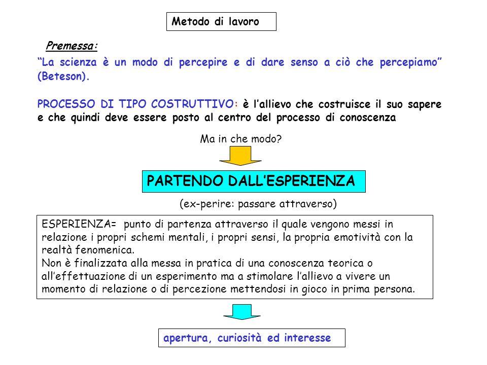 PARTENDO DALL'ESPERIENZA
